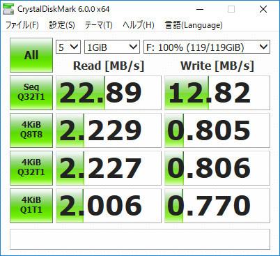 CrystalDiskMarkでマイクロSDXCの速度計測MicroSDXC